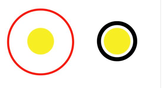 Test za provjeru vida: Moraš dobiti 5/5!