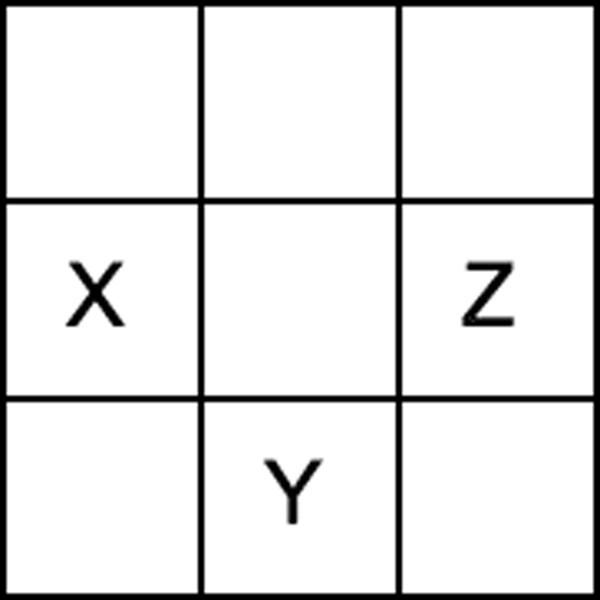 Rubikova kocka - najjednostavnije rješenje